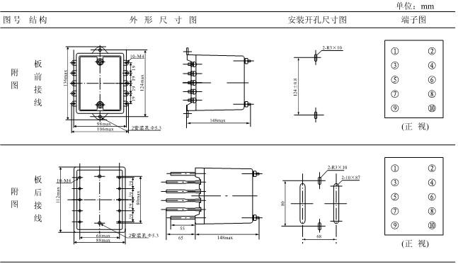 本继电器采用凸出式固定接线,外形尺寸,安装开孔图详见附图.