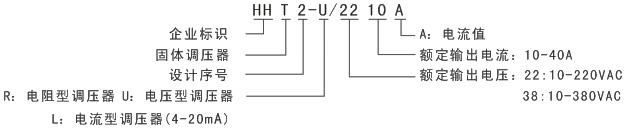 HHT系列固体调压器是由可控硅开关电路及阻容移相电路,消除滞后电路,过压吸收电路以模块的形式,采用阻燃工程塑料外壳,高温环氧树脂灌封,自升螺丝压接式接线,具有结构图强度高,耐冲击,抗震动性强,结构新颖,配有安全保护盖,使安装检查方便快捷安全可靠,使用时仅需外配一只电位器即可,实现交流电功率调节,在许多应用场合中可以代替笨重接触式调压器。 典型应用: 1、工业设备温度控制 2、白炽灯调光 3、阻性加热元件 4、传送带速度控制 5、小型交流串激电机调速 6、以及其他手动、自动功率调节场合 不适合的场合: