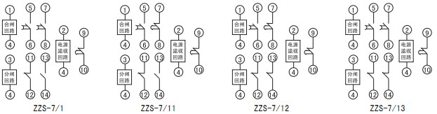 1 用途 ZZS-7系列分闸、合闸、电源监视综合控制装置用于直流或交流操作的各种自动控制线路中,可以直接控制分闸、合闸回路,监视控制电源,并方便调节合闸延时,电源监视断电延时。 2 装置型号命名  3 主要性能 本产品是替代合闸继电器,分闸继电器,电源监视继电器的综合控制装置,具有下列特点: a) 体积小,功能强,非常适合安装于小型抽屉柜,和其它需要使用继电器的场所; b) 出口控制中间采用进口高性能密封继电器,防潮、防尘、不断线、可靠性高,而且有电源指示及动作指示,电气寿命长,机械寿命长。 4 技术条件