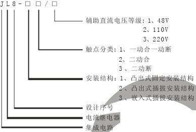 jl8-32集成电路电流继电器价格