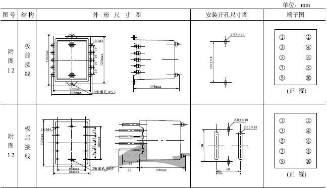 5、触点容量:在电压不超过250V,电流不超过1A,时间常数为5ms±0.75ms直流有感负荷电路中,断开容量为50W;在电压不超过250V,电流不超过5A,功率因数为cosφ=0.4±0.1的交流电路中,断开容量为500VA。输出触点在上述规定的负荷条件下,产品能可靠动作及返回5×104次。输出触点长期允许接通电流为5A。