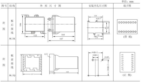一、应用范围 ZC-23冲击继电器(以下简称继电器),广泛用于直流操作的继电器保护及自动控制回路中,作为集中控制信号元件。 二、主要技术参数 额定电压:DC 220V、110V、48V、24V。 最小冲击动作电流:ZC-23型不大于0.16A,ZC-23A型不大于0.015A。 最大稳定电流:ZC-23型为3.2A,ZC-23A型为1.