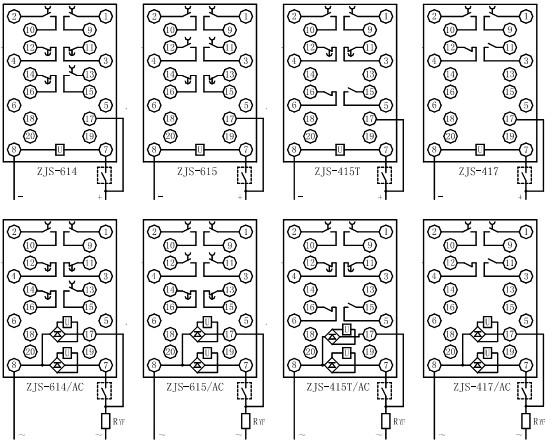 1,应用 ZJS-415T延时中间继电器用于各种继电器保护和自动控制装置中,以扩充触点数和增加触点容量。 型号含义  2,主要性能 常规 110V 和 220V 的电磁型中间继电器所用导线很细、匝数很多,存在容易断线、可靠性低、动作 时间和返回时间长等缺点。 3,本系列中间继电器采用线圈电压较低的多个继电器组合而成,具有以下性能和特点: 3.