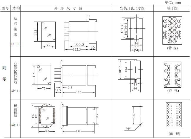 1 应用 ZJL-026静态中间继电器用于各种继电器保护和自动控制装置中,以扩充触点数和增加触点容量。 2 型号及含义  3 主要性能 常规110V 和220V 的电磁型中间继电器所用导线很细、匝数很多,存在容易断线、可靠性低、动作 时间和返回时间长等缺点。 本系列中间继电器采用线圈电压较低的多个继电器组合而成,具有以下性能和特点: 3.