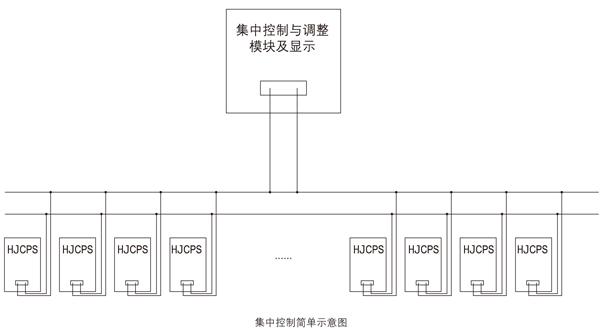 zqcps(kbo)-e控制与保护开关电器价格