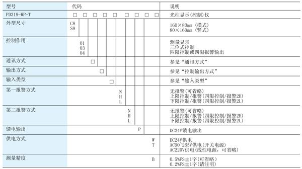 pd319-wp单回路数字显示控制仪价格_接线图_工作原理
